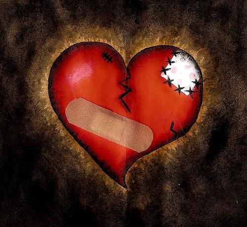Self-Mutilation in Abuse Survivors