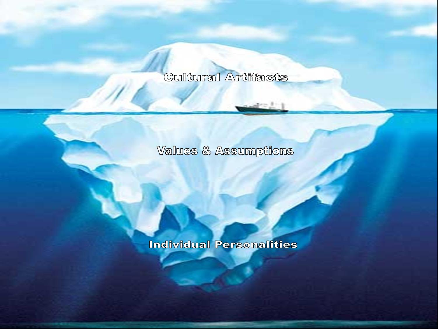 cultural iceberg related keywords suggestions cultural iceberg cultural iceberg