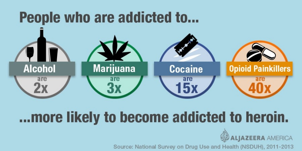 image.adapt.990.high.Heroin_addiction_gateway-4.1443400077996